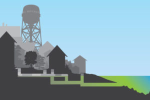Stormwater Runoff Prevention flyer art