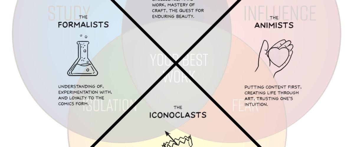 vector creativity diagram